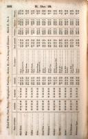 Էջ 302