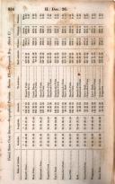 Էջ 354