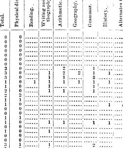 [merged small][subsumed][merged small][merged small][merged small][merged small][merged small][merged small][merged small][merged small][merged small][ocr errors][merged small][merged small][ocr errors][merged small][merged small]