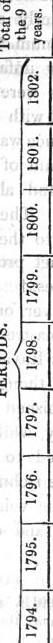[ocr errors][subsumed][subsumed][subsumed][subsumed][ocr errors][subsumed][subsumed][subsumed][subsumed]