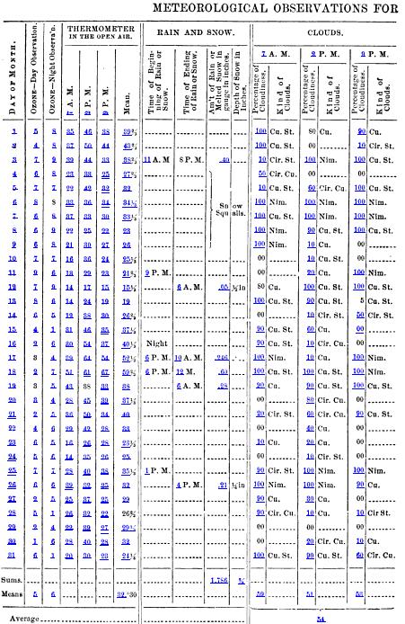 [merged small][merged small][merged small][merged small][merged small][merged small][merged small][merged small][merged small][merged small][merged small][merged small][merged small][merged small][merged small][merged small][merged small][merged small][merged small][merged small][ocr errors][ocr errors][merged small][ocr errors][merged small][merged small][ocr errors][merged small][merged small][merged small][merged small][merged small][merged small][merged small][merged small][merged small][merged small][ocr errors][merged small][merged small][merged small][merged small][merged small][merged small][merged small][merged small][merged small][ocr errors][merged small][ocr errors][merged small][merged small][merged small][merged small][merged small][merged small][merged small][merged small][ocr errors][merged small][merged small][merged small][merged small][merged small][ocr errors][ocr errors][merged small][merged small][merged small][ocr errors][merged small][merged small][merged small][merged small][merged small][merged small][merged small][ocr errors][merged small][ocr errors][merged small][merged small][merged small][merged small][merged small][merged small][merged small][merged small][merged small][merged small][merged small][merged small][merged small][merged small][merged small][merged small][merged small][merged small][merged small][merged small][merged small][merged small][merged small][merged small][merged small][merged small][merged small][merged small][merged small][merged small][merged small][merged small][merged small][merged small][merged small][merged small][merged small][merged small][merged small][merged small][ocr errors][merged small][merged small][merged small][merged small][merged small][merged small][merged small][merged small][merged small][ocr errors][merged small][merged small][ocr errors][ocr errors][merged small][merged small][merged small][merged small][merged small][merged small][merged small][merged small][merged small][merged small][mer