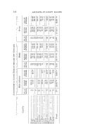 Էջ 258
