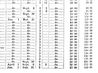 [ocr errors][subsumed][ocr errors][subsumed][subsumed][ocr errors][subsumed][ocr errors][subsumed][subsumed][subsumed][subsumed][ocr errors][merged small][subsumed][subsumed][subsumed][subsumed][subsumed][subsumed][subsumed][merged small][ocr errors][subsumed][ocr errors][ocr errors]