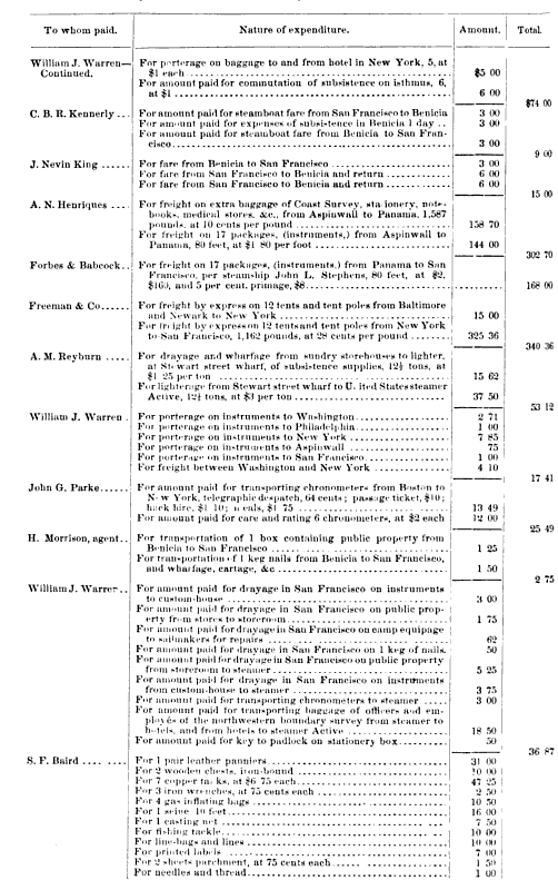[graphic][subsumed][subsumed][subsumed][subsumed][subsumed][subsumed][ocr errors][ocr errors][ocr errors][subsumed][ocr errors][subsumed][ocr errors][merged small][subsumed][subsumed][ocr errors][merged small][subsumed][ocr errors][ocr errors][ocr errors][subsumed][merged small][subsumed][subsumed][subsumed][ocr errors][ocr errors][subsumed][subsumed][ocr errors][ocr errors][ocr errors][subsumed][ocr errors][ocr errors][subsumed][subsumed][ocr errors][ocr errors][subsumed][ocr errors][ocr errors][ocr errors][ocr errors][subsumed][ocr errors][ocr errors][subsumed][ocr errors][ocr errors][subsumed][subsumed][ocr errors][ocr errors][subsumed][ocr errors]