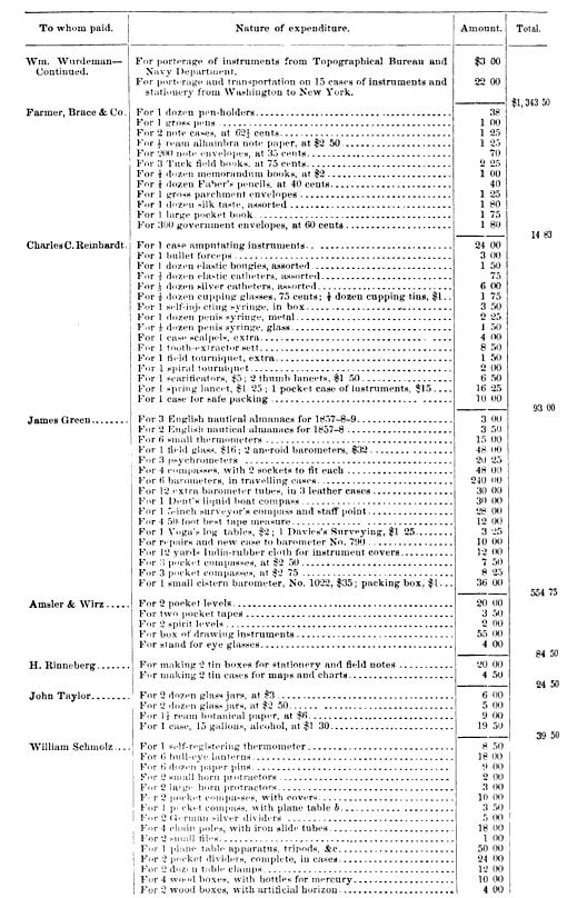 [graphic][subsumed][subsumed][subsumed][subsumed][subsumed][subsumed][ocr errors][ocr errors][ocr errors][ocr errors][subsumed][ocr errors][ocr errors][ocr errors][ocr errors][ocr errors][subsumed][ocr errors][ocr errors][subsumed][ocr errors][subsumed][subsumed][subsumed][ocr errors][ocr errors][ocr errors][subsumed][ocr errors][ocr errors][subsumed][subsumed][ocr errors][ocr errors][subsumed][subsumed][ocr errors][ocr errors][subsumed][ocr errors][subsumed][subsumed]