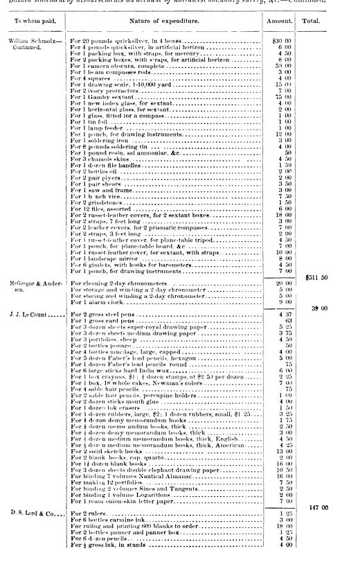 [graphic][subsumed][subsumed][subsumed][subsumed][subsumed][merged small][ocr errors][ocr errors][ocr errors][subsumed][subsumed][subsumed][ocr errors][ocr errors][merged small][subsumed][subsumed][ocr errors][ocr errors][ocr errors][ocr errors][merged small][ocr errors][ocr errors][subsumed][ocr errors][ocr errors][ocr errors][ocr errors][ocr errors][subsumed][merged small][subsumed][subsumed][ocr errors]