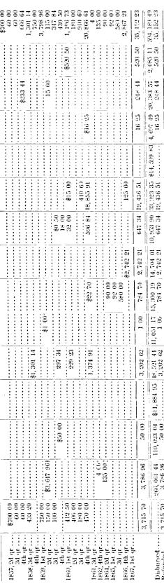 [ocr errors][subsumed][subsumed][subsumed][ocr errors][ocr errors][ocr errors][ocr errors][subsumed][ocr errors][ocr errors][ocr errors]