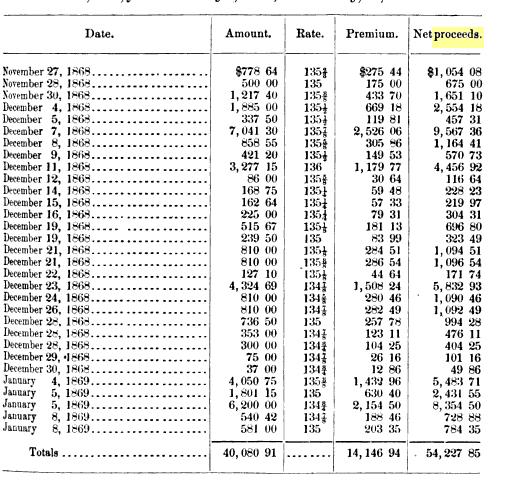 [graphic][subsumed][subsumed][subsumed][subsumed][merged small][ocr errors][ocr errors][ocr errors][subsumed][subsumed][subsumed][ocr errors][ocr errors][ocr errors][subsumed][ocr errors][subsumed][subsumed][subsumed][subsumed][ocr errors][subsumed][subsumed][ocr errors]