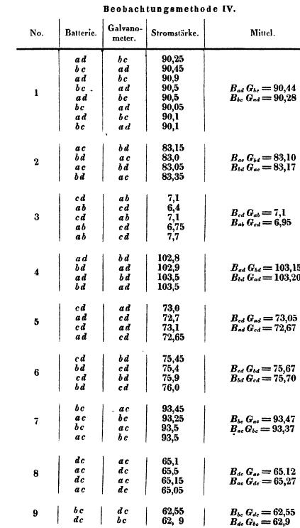 [merged small][merged small][merged small][merged small][merged small][merged small][merged small][ocr errors][merged small][ocr errors][ocr errors][ocr errors][ocr errors][ocr errors][ocr errors][ocr errors][ocr errors][ocr errors][ocr errors][ocr errors][ocr errors][ocr errors][ocr errors][ocr errors][ocr errors][ocr errors][merged small][ocr errors][ocr errors][ocr errors][ocr errors][merged small][ocr errors][merged small][ocr errors][ocr errors][ocr errors][ocr errors][ocr errors][ocr errors][ocr errors][ocr errors][ocr errors][ocr errors][ocr errors]