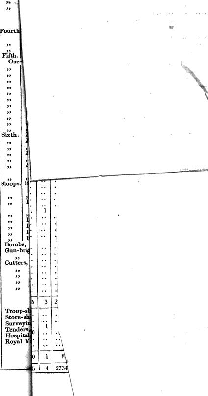 [ocr errors][merged small][ocr errors][ocr errors][ocr errors][ocr errors][merged small][ocr errors][ocr errors][ocr errors][merged small][ocr errors][ocr errors][ocr errors][ocr errors][ocr errors][merged small][merged small][ocr errors][merged small][ocr errors][ocr errors][ocr errors]