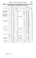 Էջ 209