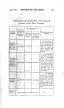 Էջ 127