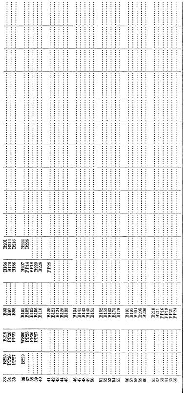 [ocr errors][ocr errors][ocr errors][ocr errors][ocr errors][ocr errors][ocr errors][ocr errors][merged small][ocr errors][ocr errors][ocr errors][merged small][ocr errors][ocr errors][ocr errors][ocr errors][ocr errors][ocr errors][ocr errors][ocr errors][ocr errors][ocr errors][ocr errors][merged small][ocr errors][merged small][ocr errors][ocr errors][merged small][ocr errors][merged small][ocr errors][ocr errors][ocr errors][ocr errors][ocr errors][ocr errors]