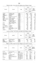 Էջ 112