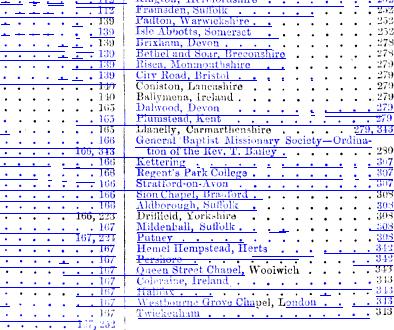[merged small][merged small][ocr errors][merged small][merged small][merged small][merged small][ocr errors][ocr errors][ocr errors][merged small][ocr errors][merged small][merged small][merged small][ocr errors][ocr errors][merged small][ocr errors][merged small][merged small][merged small][merged small][merged small][ocr errors][merged small][merged small][merged small][merged small][merged small][merged small][merged small][merged small][merged small][merged small][ocr errors][merged small][merged small][merged small][merged small][ocr errors][merged small][merged small][merged small][merged small][merged small][merged small][merged small][merged small][ocr errors]