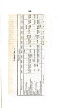 Էջ 125