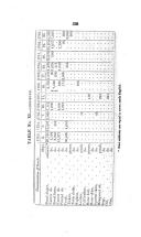 Էջ 238