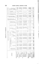 Էջ 154