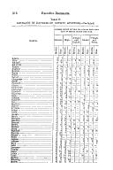 Էջ 312