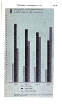 Էջ 2203