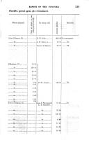 Էջ 245